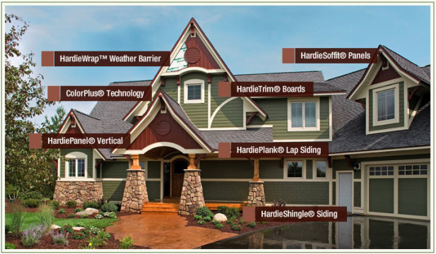 Types Of Hardie Products Labeled Stl Siding Pros Stl Siding Pros
